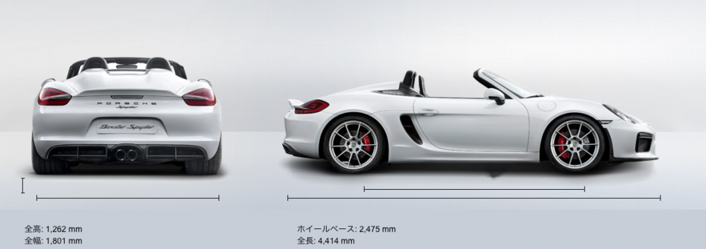 Porsche ボクスター スパイダー 主要諸元・仕様 ポルシェジャパン